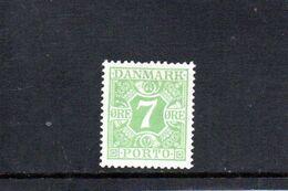 DANEMARK 1921-7 * - Segnatasse