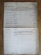 Militaria  CAVALERIE 1718: Traitement Des Troupes En Temps De Paix Et En Temps De Guerre. Gd Document Original TTTB état - Historische Dokumente