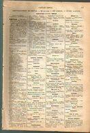 ANNUAIRE - 07 - Département Ardèche - Année 1889 - édition Didot-Bottin - 17 Pages - Telephone Directories