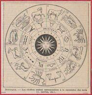 Signes Du Zodiaque. Larousse 1954. - Documenti Storici