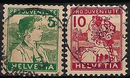 SUISSE Pro Juventute 1915: Les  ZNr.J2-J3, Obl. Forte Cote - Usados