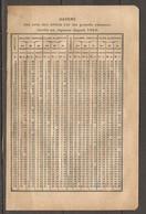 SNCF TRAIN - BAREME DES PRIX DES BILLETS DE CHEMIN DE FER TARIFS 1924 DISTANCES A/R BILLET SIMPLE - Railway