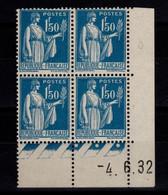 Coin Daté YV 288 N** Type Paix Du 4.6.32 - 1930-1939