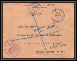 6699/ Lettre (cover) France Guerre 1914/1918 à étudier Trésor Et Postes MARQUE DE RETOUR - Oorlog 1914-18