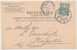 Firma Briefkaart S Hertogenbosch 1908 - IJzerwaren - Non Classés