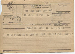 Böhmen Und Mähren Telegramm-Formular Gestempelt Prag 31 V. 5.2.44 Druckvermerk 769 B (I- - Storia Postale