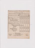 FABRIQUE D'OBUS 155 ATELIERS DE FABRICATIONS D'ALBI USINES DU PONT DU TARN - 1914-18