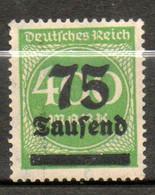 ALLEMAGNE  75t Sur 400m 1923 N° 263 - Neufs