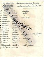 41 0269 MONT PRES CHAMBORD LOIR CHER 1948 Scierie PANGAULT FRERES Liste Travailleur De Force CROISET BESSON CIREAU Etc.. - Non Classés