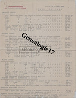 96 0238W BELGIQUE BRUXELLES 1929 Importation De Cuirs Tannerie D ASSCHE  S. KAHN Square De L Aviation BRUXELLES - Zonder Classificatie