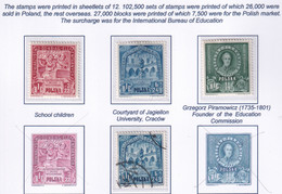 POLAND 1946 Education Fi 412-14 Mint Hinged - Nuovi
