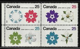CANADA 1970 SCOTT 508p-511p TAGGED MNH  CAT B VALUE US $10.00.jpg - Unused Stamps
