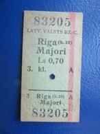 Y1938 Latvia Railway Train Edmondson Ticket / Eisenbahn Fahrkarte Bahnticket Rīga (k.10) - Majori - Ferrovie