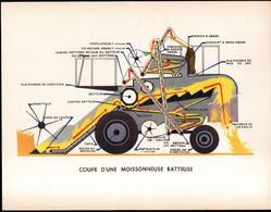 Coupe D'une Moissonneuse Batteuse. . Format 31 X 24 Cm - Tools