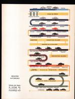 Automobile. Schema Des Lignes De Montages Des Carosseries . Format 31 X 24 Cm - Tools