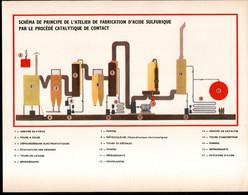 Schema De Fabrication D'acide Sulfurique . Format 31 X 24 Cm - Tools