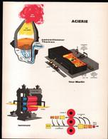 Schema D'une Acierie. Format 31 X 24 Cm - Tools