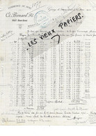 70 - Haute-saône - GRAY - Facture BERNARD - Commerce De Bois - 1911 - REF 173B - 1900 – 1949