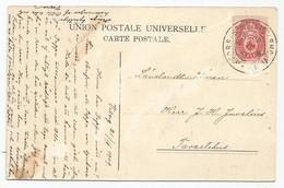 Finland Russia Postcard TPO Helsinki - St.Petersburg 1909 Pehr Evind Svinhufvud - Storia Postale