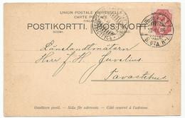 Finland Russia Postcard TPO Cancel 1906 Sent Internal To Tavastehus Hämeenlinna - Storia Postale