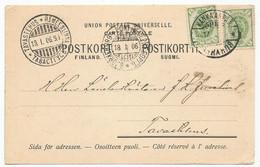 Finland Russia Postcard 1906 Sent Internal Kankaanpää Via Björneborg / Pori To Tavastehus Hämeenlinna - Storia Postale