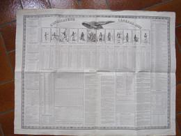 NAPOLEON 1er: Indicateur Général De 1832, Calendrier Avec 12 Gravures De Napoléon - Historical Documents