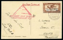 EXTREMELY RARE ZEPPELIN FROM SUEZ - 1931 (Apr 10) Postcard Sent By Graf Zeppelin From SUEZ To Palestine - Poste Aérienne