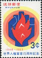 Ref. 358788 * NEW *  - RYU KYU . 1963. HUMAN RIGHTS. DERECHOS HUMANOS - Ryukyu Islands