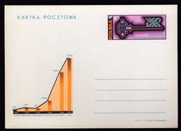 Poland 1970 / Warsaw Housing Cooperative / Postal Stationery - Enteros Postales