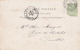 2 Scans 83 Bourg-Leopold Beverloo à Couillet Sur Carte Camp De Beverloo Jeux Et Concert Dans L'avenue Van Der Smissen - 1893-1907 Coat Of Arms