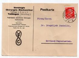 1928. GERMANY,TUTTLINGEN TO NOVI SAD,SERBIA,YUGOSLAVIA,UNITED SURGICAL MECHANICS,CORRESPONDENCE CARD,USED - Covers & Documents