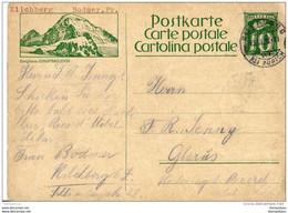 """41 - 98 - Entier Postal Avec Illustration """"Berghaus Jungfraujoch - Cachet à Date - Entiers Postaux"""