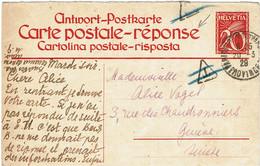 CTN64 -  SUISSE CARTE POSTALE 20c  PARTIE REPONSE OBL. PARIS 20/3/1929 - Postwaardestukken