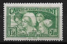 France N°269* Cote 175€ - Ongebruikt