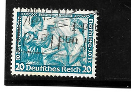 III-Mi.Nr.505 B / Wagner 20  Pfg- O - Used Stamps