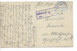 Aviation LOHAUSEN DUSSELDORF Allemagne Guerre 14 18 CAD 1916 + Griffe Mulhausen Censure Verso BALLONS MILITAIRES    ..G - Sin Clasificación