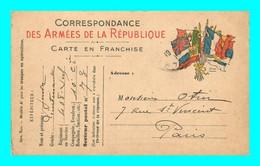 A921 / 369  Correspondance Des Armées De La Republique - Guerra 1914-18