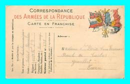 A921 / 383  Correspondance Des Armées De La Republique - Guerra 1914-18