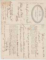 DORDOGNE: FONDERIE D'ANS, Lettre De Voiture De 1821 Pour Transport De 7 Canons Pour Nantes - Transport