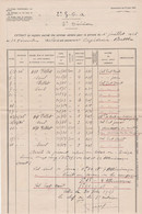 1926/27 - AVIATION 2° G.O.A. 3° Division - ISTRES - Services AERIENS En Ce Qui Conserne Le Capitaine BATTLE - Historical Documents