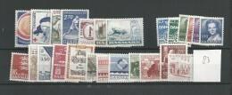 1983 MNH Denmark, Dänemark, Year Complete According To Michel, Postfris - Volledig Jaar