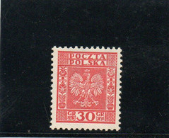 POLOGNE 1932-3 ** - Unused Stamps