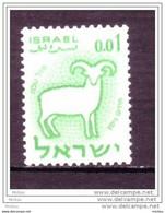 Israel, MH, Bélier, Aries, Bouc, Astrologie, Astrology, Mosaique, Mosaic - Astrology