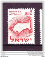 Israel, MH, Taureau, Taurus, Astrologie, Astrology, Mosaique, Mosaic - Astrology