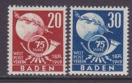 Frz. Zone Baden MiNr. 51-52 ** - Zona Francesa