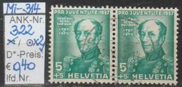 "1937 - SCHWEIZ - SM ""25 Jahre Pro Juventute"" 5 + 5 C Grün  -  2x  O Gestempelt -  S. Scan  (322o X2     Ch) - Used Stamps"