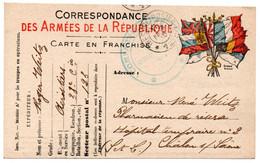 FRANCHISE MILITAIRE - CPFM - CORRESPONDANCE MILITAIRE - AEROSTIERS - CARTE FM -  T&P 123 - 1915. - Cartes De Franchise Militaire