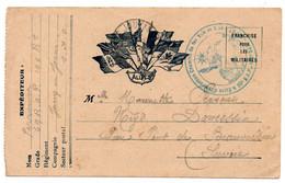 FRANCHISE MILITAIRE - CPFM - CORRESPONDANCE MILITAIRE - CHEMIN DE FER - CARTE FM - 1918. - Cartes De Franchise Militaire