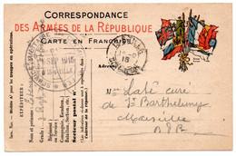 FRANCHISE MILITAIRE - CPFM - CORRESPONDANCE MILITAIRE - IS SUR TILLE - CHEMIN DE FER - CARTE FM - 1915. - Cartes De Franchise Militaire