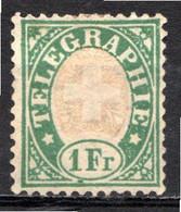 SUISSE - (Postes Fédérales) - 1868-81 - Timbre Télégraphe - N° 5 - 1 F. Vert Et Rose - Portofreiheit